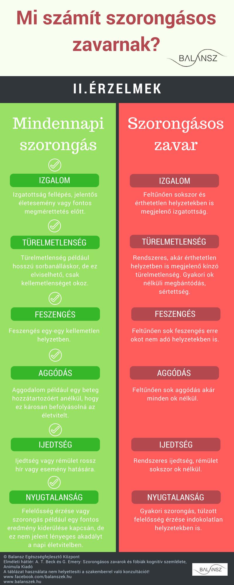 Infografika II.